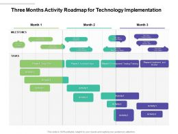 Three Months Activity Roadmap For Technology Implementation