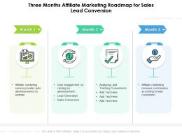 Three Months Affiliate Marketing Roadmap For Sales Lead Conversion