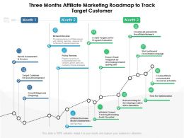 Three Months Affiliate Marketing Roadmap To Track Target Customer