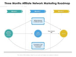 Three Months Affiliate Network Marketing Roadmap