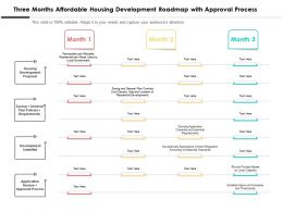 Three Months Affordable Housing Development Roadmap With Approval Process