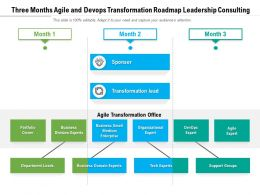 Three Months Agile And Devops Transformation Roadmap Leadership Consulting