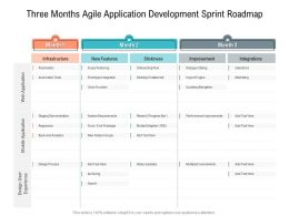 Three Months Agile Application Development Sprint Roadmap
