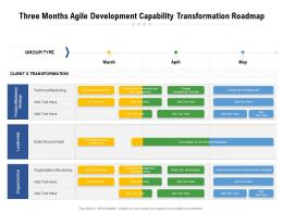 Three Months Agile Development Capability Transformation Roadmap
