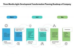 Three Months Agile Development Transformation Planning Roadmap Of Company