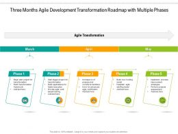 Three Months Agile Development Transformation Roadmap With Multiple Phases