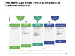 Three Months Agile Digital Technology Integration And Transformation Roadmap