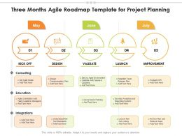 Three Months Agile Roadmap Template For Project Planning