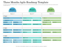 Three Months Agile Roadmap Timeline Powerpoint Template