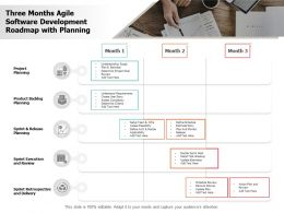 Three Months Agile Software Development Roadmap With Planning