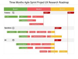 Three Months Agile Sprint Project UX Research Roadmap