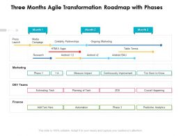 Three Months Agile Transformation Roadmap With Phases