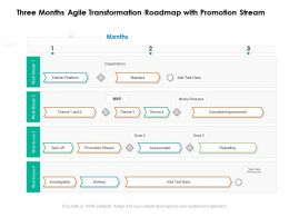 Three Months Agile Transformation Roadmap With Promotion Stream