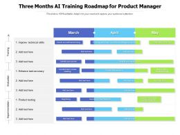 Three Months AI Training Roadmap For Product Manager