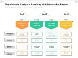 Three Months Analytical Roadmap With Information Phases