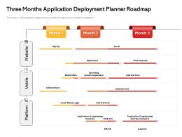 Three Months Application Deployment Planner Roadmap