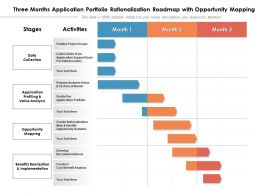 Three Months Application Portfolio Rationalization Roadmap With Opportunity Mapping