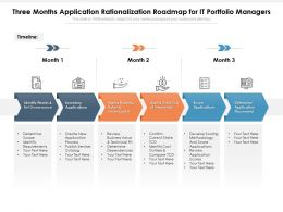 Three Months Application Rationalization Roadmap For IT Portfolio Managers