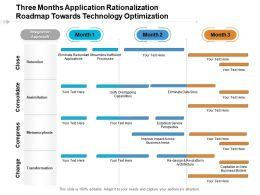 Three Months Application Rationalization Roadmap Towards Technology Optimization