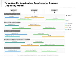 Three Months Application Roadmap For Business Capability Model