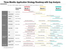 Three Months Application Strategy Roadmap With Gap Analysis