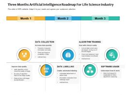 Three Months Artificial Intelligence Roadmap For Life Science Industry
