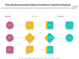 Three Months Automated Software Architecture Powerpoint Roadmap
