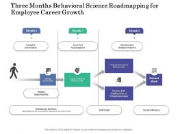 Three Months Behavioral Science Roadmapping For Employee Career Growth
