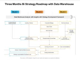 Three Months Bi Strategy Roadmap With Data Warehouse