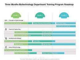 Three Months Biotechnology Department Training Program Roadmap