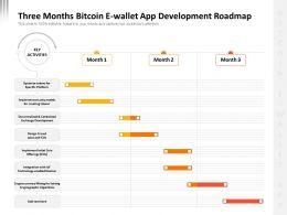 Three Months Bitcoin E Wallet App Development Roadmap
