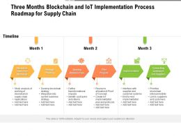 Three Months Blockchain And IoT Implementation Process Roadmap For Supply Chain