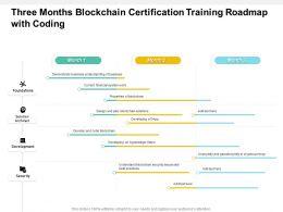 Three Months Blockchain Certification Training Roadmap With Coding