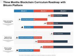 Three Months Blockchain Curriculum Roadmap With Bitcoin Platform