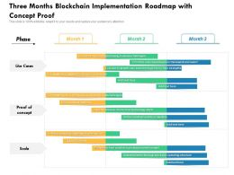 Three Months Blockchain Implementation Roadmap With Concept Proof