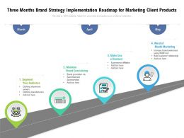Three Months Brand Strategy Implementation Roadmap For Marketing Client Products