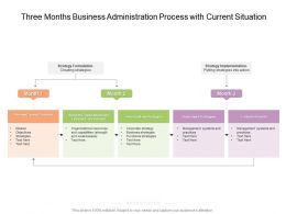 Three Months Business Administration Process With Current Situation