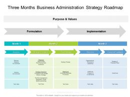 Three Months Business Administration Strategy Roadmap