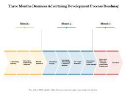 Three Months Business Advertising Development Process Roadmap