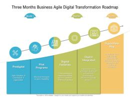Three Months Business Agile Digital Transformation Roadmap