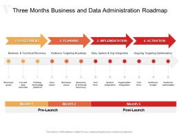Three Months Business And Data Administration Roadmap
