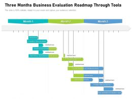 Three Months Business Evaluation Roadmap Through Tools