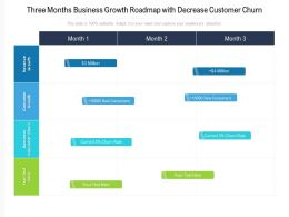 Three Months Business Growth Roadmap With Decrease Customer Churn