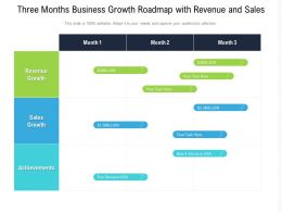 Three Months Business Growth Roadmap With Revenue And Sales