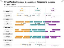 Three Months Business Management Roadmap To Increase Market Share