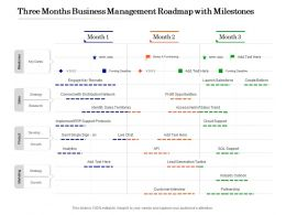 Three Months Business Management Roadmap With Milestones