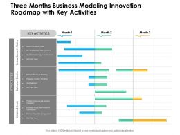 Three Months Business Modeling Innovation Roadmap With Key Activities