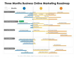 Three Months Business Online Marketing Roadmap