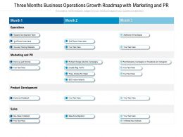 Three Months Business Operations Growth Roadmap With Marketing And PR