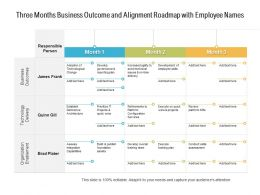 Three Months Business Outcome And Alignment Roadmap With Employee Names